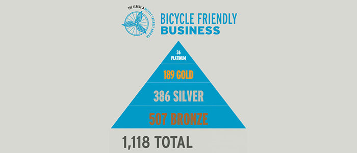 City of Fort Worth named a Bicycle-Friendly Business by the League of American Bicyclists